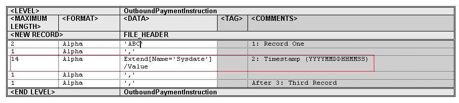 RTF/ETEXT template | Dibyajyoti Koch:A Blog on Oracle