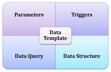 XDODTEXE | Dibyajyoti Koch:A Blog on Oracle Application